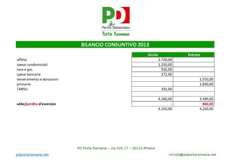 bilancio consuntivo circolo 2013