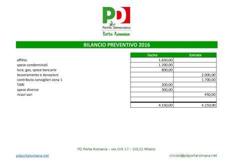 bilancio preventivo circolo 2016