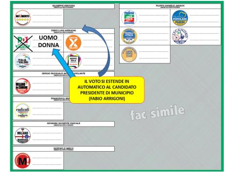 Come si vota comune MUNICIPIO UOMO DONNA